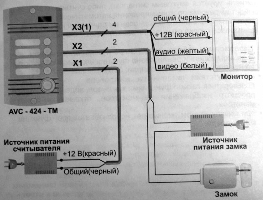 домофоны метаком схема